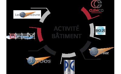 activites_batiments3